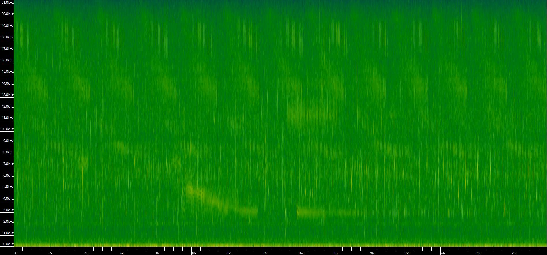 Spectrogram Fresh Water Creek Ft Gas Exchange