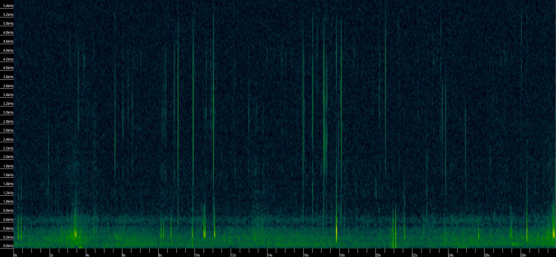Spectrogram Marine Rock Pool Grunters